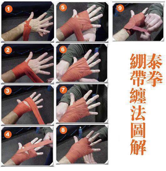 Vendaje de manos